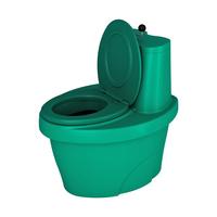 Торфяные туалеты